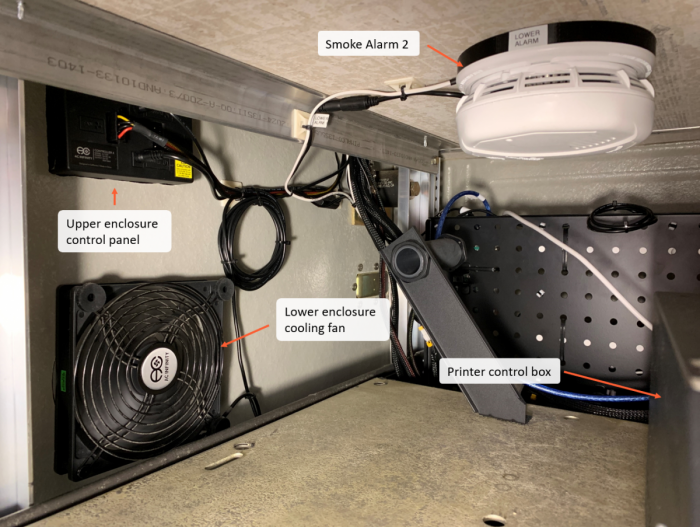 Lower Level Fan with Labels